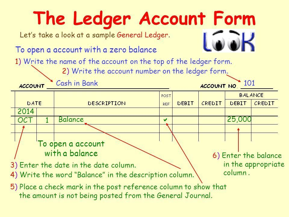 The General Ledger 4 Post to the ledger The 4 th step of the ...