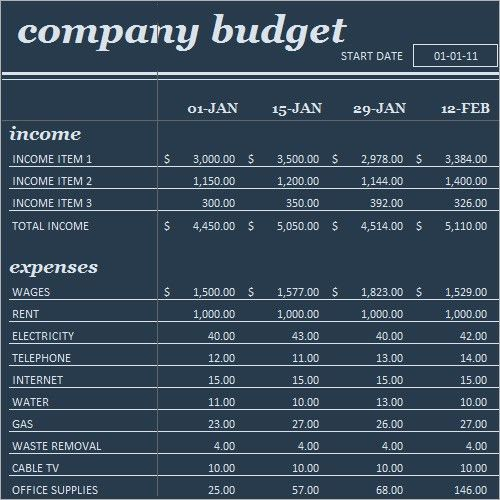 Budget Template - 9+ Download Free Documents in Word, Excel, PDF
