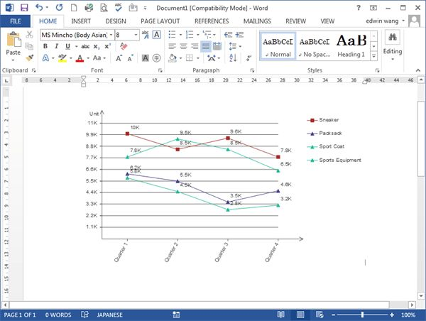 Line Graph Templates for Word