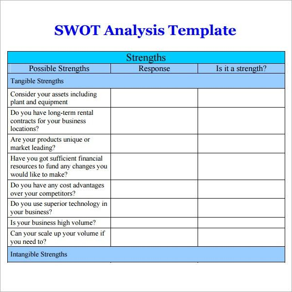 7+ SWOT Analysis Templates - Word Excel PDF Templates