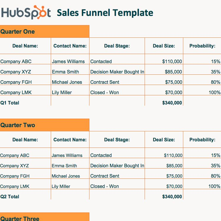 Sales Quota Template. sales tracker template. 47 basic sales ...
