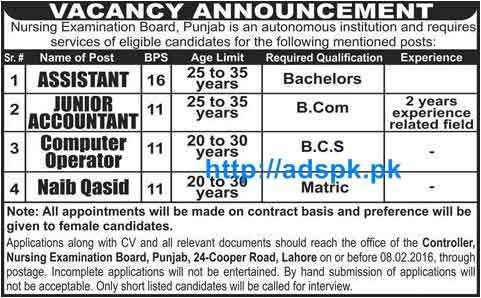 Latest Jobs of Nursing Examination Board Lahore Jobs 2016 for ...