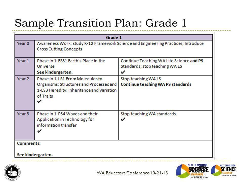 Sample Transition Plan. 9 5 Service Transition Individual ...