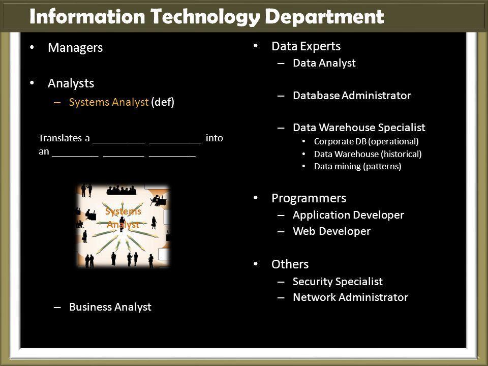 Information Systems Development. Outline  Information System ...