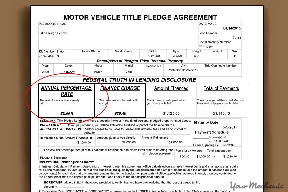 How to Determine the Total Interest Paid on a Car Loan ...