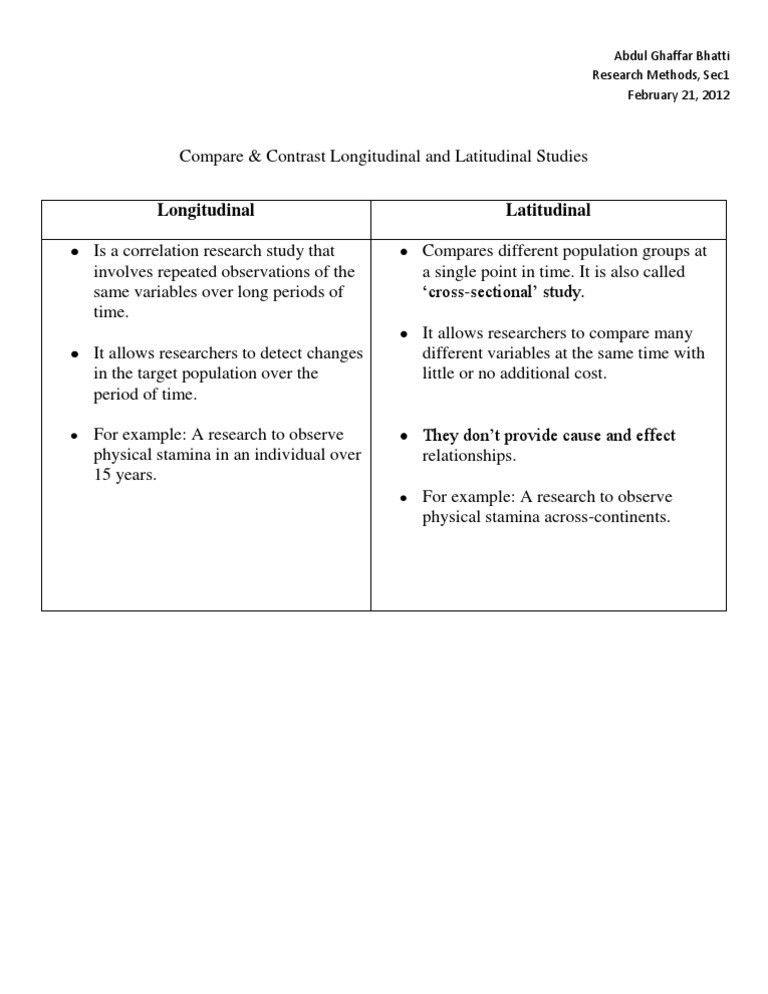 Longitudinal vs Latitudinal