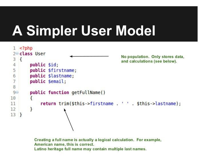 Enterprise PHP: mappers, models and services