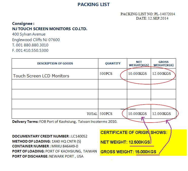 Commercial Document Discrepancies | Packing List Discrepancies ...