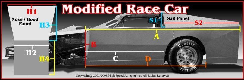 Race Car Graphics Template | Race Car Graphics | Race Car Wraps