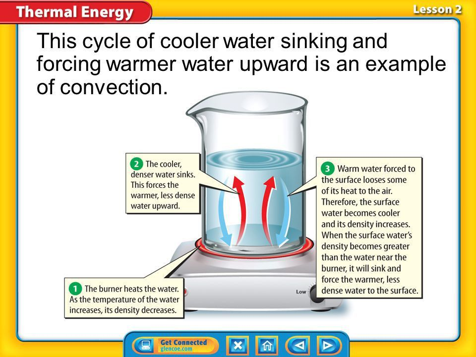 Lesson 1 Thermal Energy, Temperature, and Heat - ppt video online ...