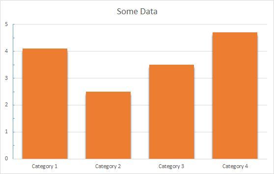 Graphs and Charts | SkillsYouNeed