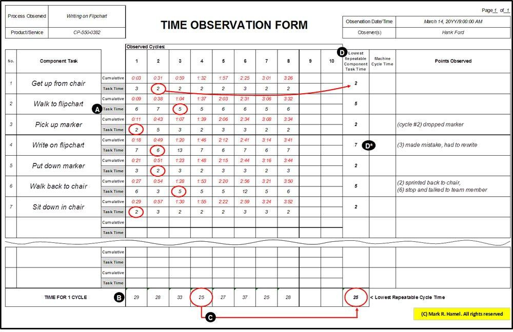 Time Observation Form Math | Quality Digest