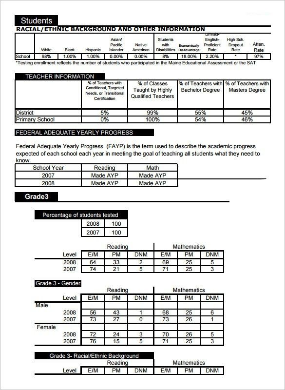 Primary School Report Templates – 4 Free Pdf Documents Download ...