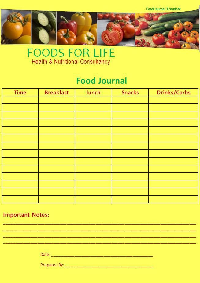 Food Journal Template | Free Printable Word Templates,