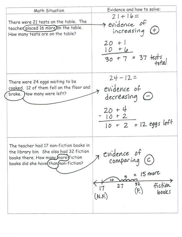 Common Core Math Problems - The Education Action Network