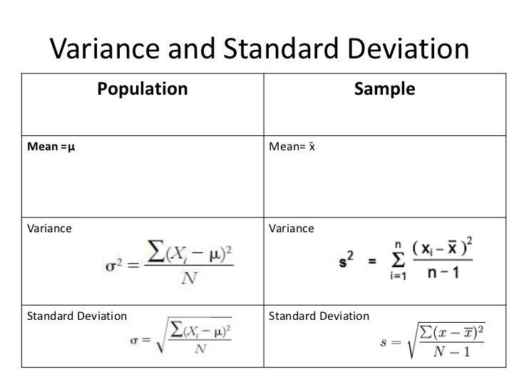 Introduction to statistics 3