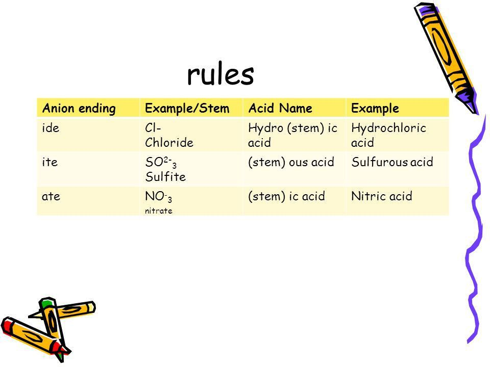 Chemical Names and Formula - ppt video online download