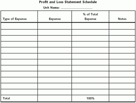 Management Control Forms | E Travel Week
