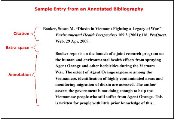Home - Annotated Bibliography: Tips for Writing - Research Guides ...