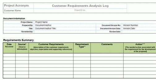 Collect Requirements Templates | Project Management Templates