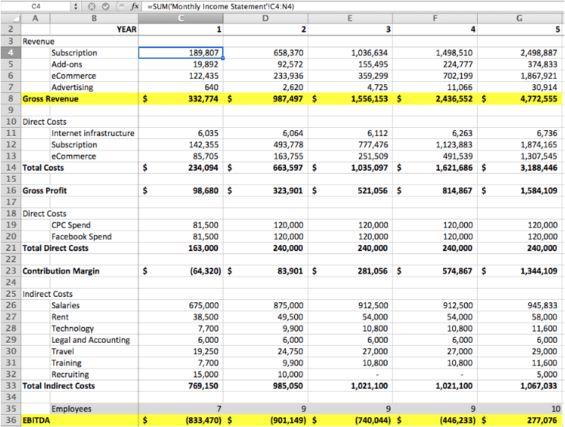 Startup Financial Modeling, Part 4: The Balance Sheet, Cash Flow ...