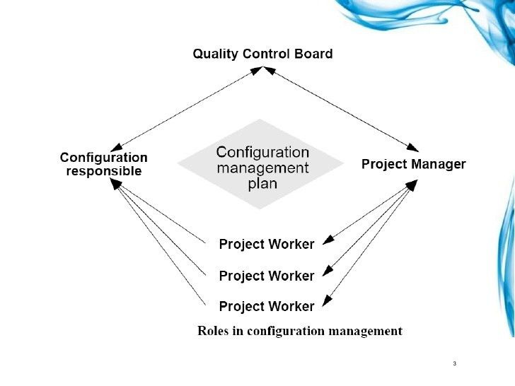 software configuratiom management role n resposnbilities