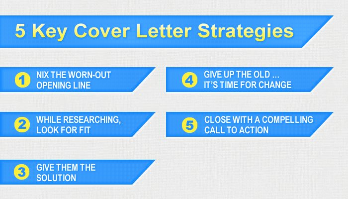 5 Key Cover Letter Strategies You Can Use NOW to Start Generating ...