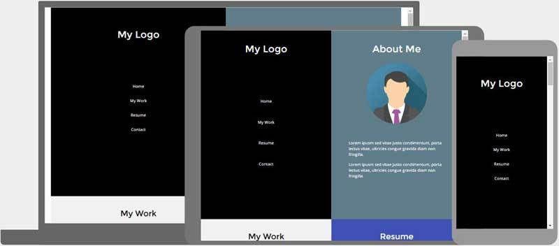 W3.CSS Templates