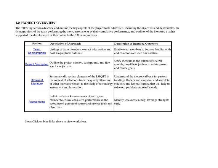 The 25+ best Good objective for resume ideas on Pinterest | Career ...