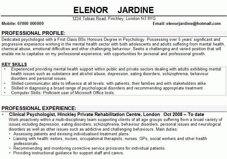 Sample CV for Psychologists