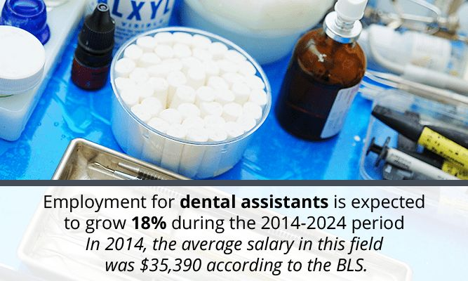 What Can You Do With a Dental Assistant Diploma? | Vista College Blog