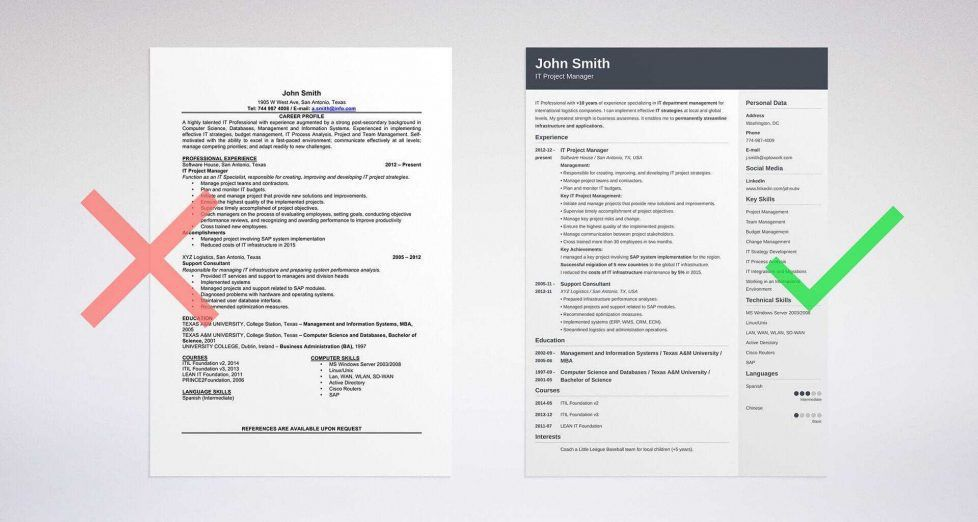 Cover Letter : Bill Deyesso Reference In Resume Format ...