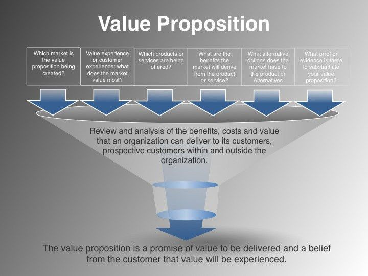 Developing a Unique Selling Proposition - Four Quadrant GTM Strategies