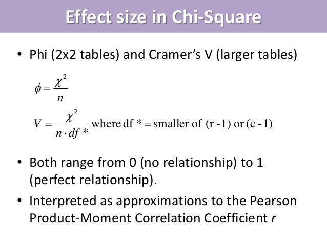 Chi-Square Example