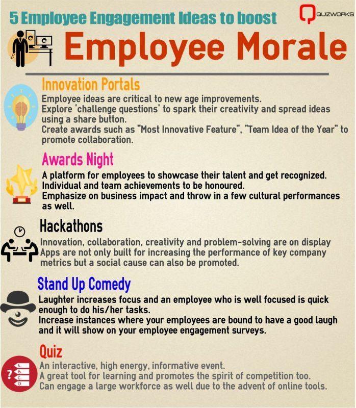 5 Employee Engagement Ideas to Boost Employee Morale | Daksha ...