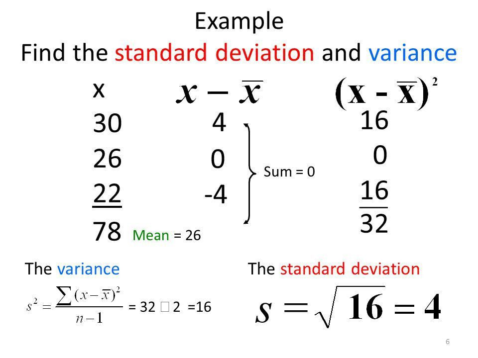 Section 3.2 Measures of Variation Range Standard Deviation ...