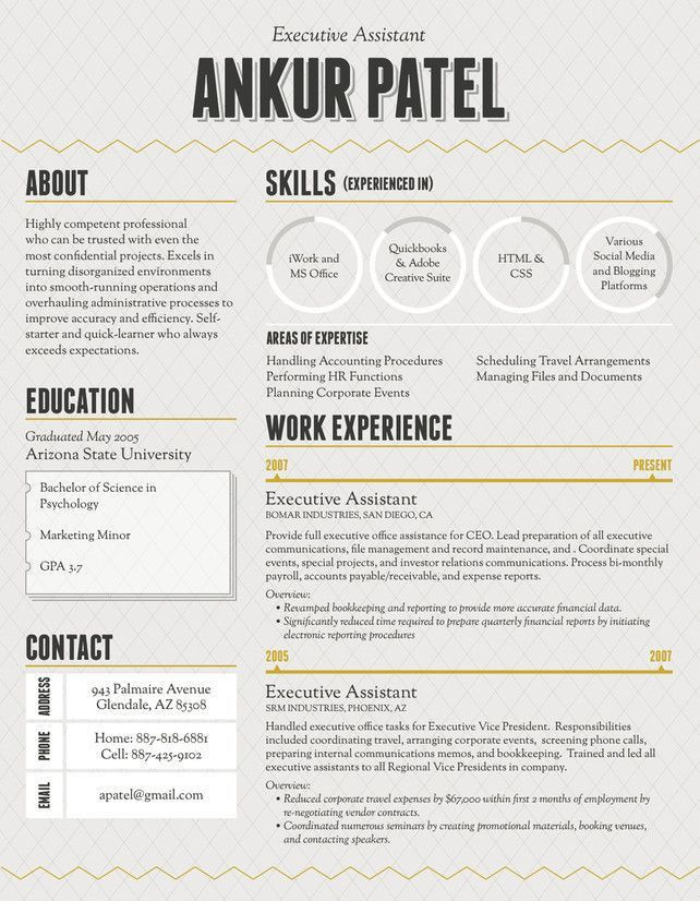 14 best resume design images on Pinterest | Resume ideas, Cv ideas ...