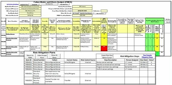 Excel FMEA & Mitigation Planning Tool - iSixSigma Marketplace