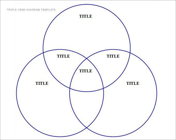Venn Diagrams Template Free | Diagram Site