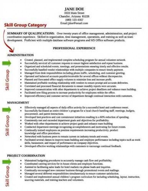 Resume Skills And Abilities Example – Resume Examples