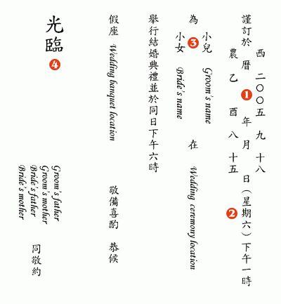 Kalo Make Art Blog: Chinese Wedding Invitation Wording Template ...