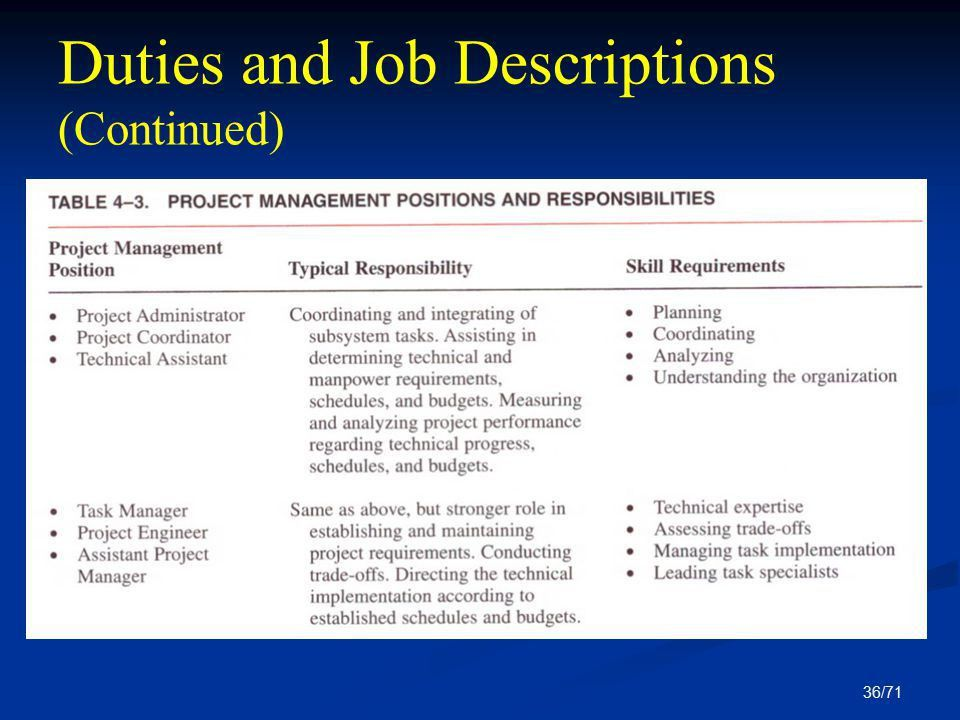 Organizing And Staffing - ppt video online download