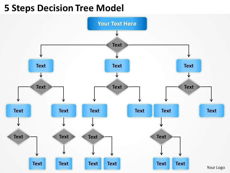 Decision Tree Template. Decision Tree Template Visio - An Image ...