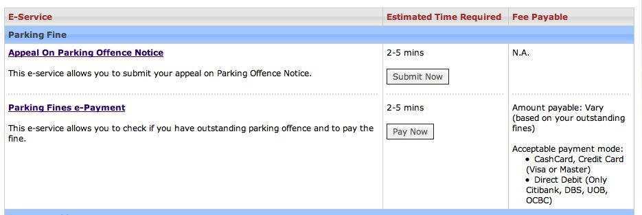 How to submit a parking fine appeal? | BIG_MOUSE
