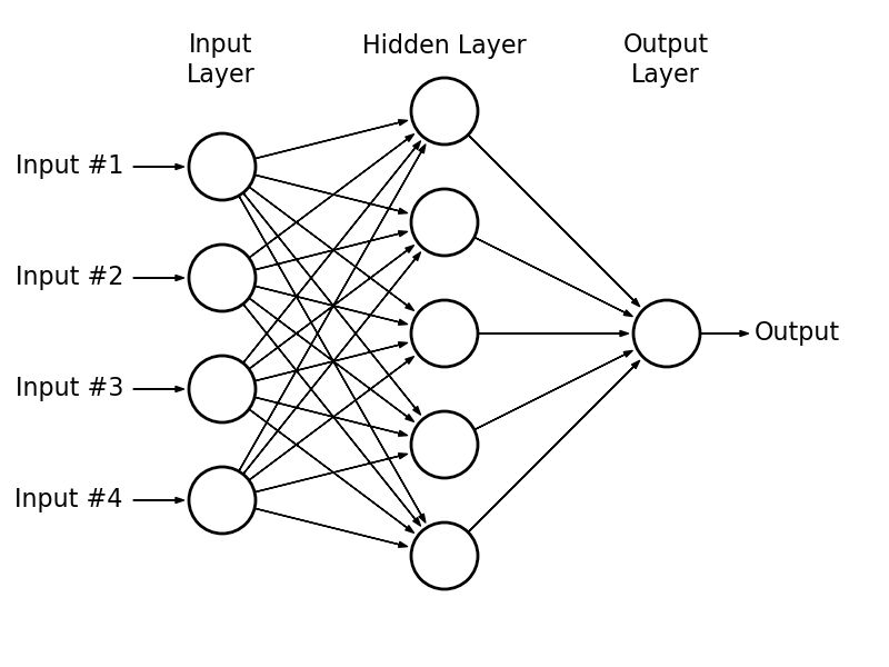 Implementing the DistBelief Deep Neural Network Training Framework ...