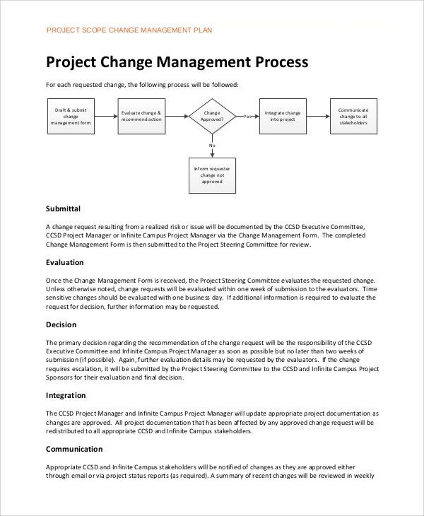Sample Change Management Plan - 8+ Examples in Word, PDF