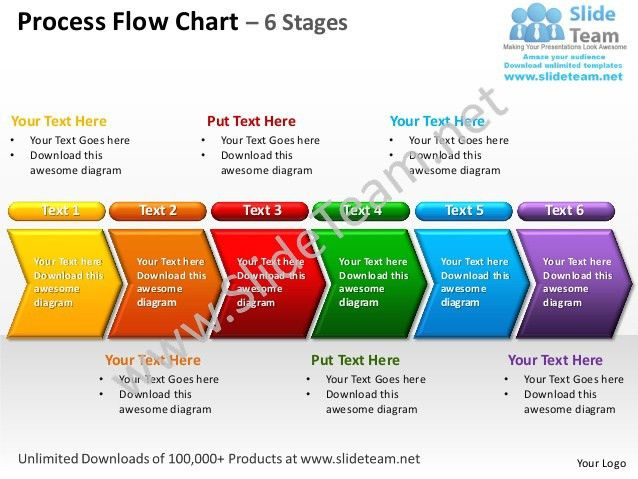 Process flow chart 6 stages powerpoint templates 0712