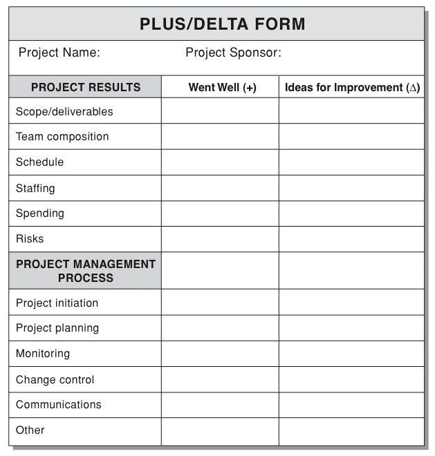 Best Photos of Project Evaluation Sheet Template - Project ...