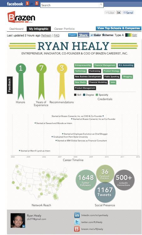 top 6 free best infographic resume creator. executive summary ...