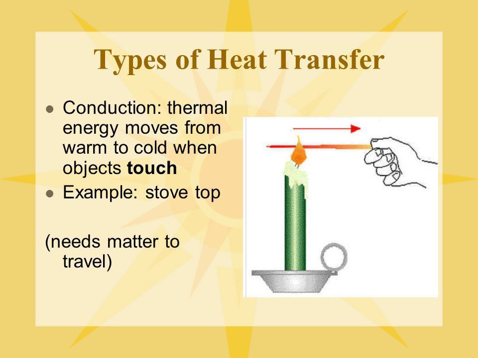 THERMAL ENERGY TRANSFER NOTES. THERMAL ENERGY Total amount of ...